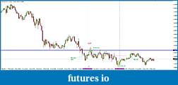 Ward's EUR/USD spot fx journal-6-ttf.jpg