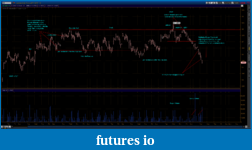 Wyckoff Trading Method-2012-03-06_0755au.png