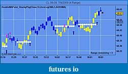 Consolidation alert a la tzachi-cl-08-09-7_9_2009-4-range-b-rev.jpg