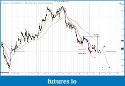 BRETT'S NAKED IN IOWA JOURNAL-eurusd-30-min-3_7_2012-prep.jpg