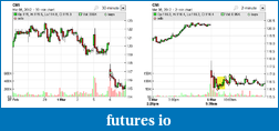 Day Trading Stocks with Discretion-20120306cmi01.png