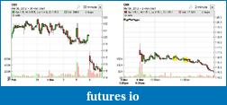 Day Trading Stocks with Discretion-20120306cmi02.png