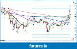 Ctrl-Alt-Del Reboot Trading Journal-6e-03-12-1-min-3_7_2012.jpg
