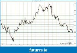 Trading spot fx euro using price action-2012-03-07-sr.jpg