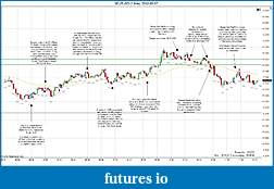 Trading spot fx euro using price action-2012-03-07-trades-.jpg