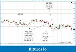 Trading spot fx euro using price action-2012-03-07-trades-b.jpg