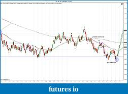 BRETT'S NAKED IN IOWA JOURNAL-eurusd-6-range-3_7_2012-trade.jpg