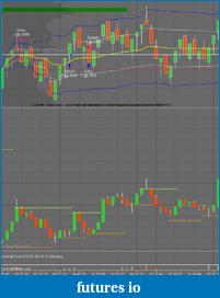 FESX Trading Journal Using GOM Indicators-20120307.png
