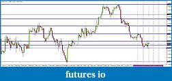 Ward's EUR/USD spot fx journal-7-htf.jpg
