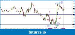 Ward's EUR/USD spot fx journal-7-ttf.jpg