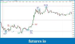 Ward's EUR/USD spot fx journal-7-ltf-oanda.jpg