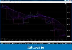 I Want A Better Chart-5min0.jpg