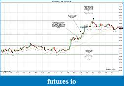 Trading spot fx euro using price action-2012-03-08-trades-.jpg