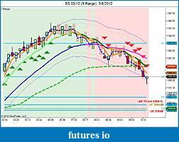 Click image for larger version  Name:ES 03-12 (5 Range)  3_8_2012.jpg Views:90 Size:102.9 KB ID:65472