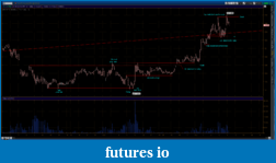Wyckoff Trading Method-2012-03-08_0838.png