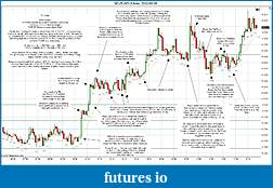 Click image for larger version  Name:2012-03-08 Market Structure.jpg Views:30 Size:343.5 KB ID:65498