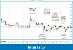 Trading spot fx euro using price action-2012-03-08-trades-c.jpg