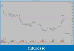 Wyckoff Trading Method-6e-03-12-60-min-3_8_2012.png