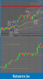 FESX Trading Journal Using GOM Indicators-20120308.png