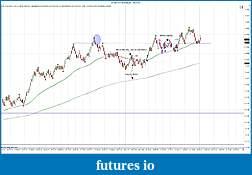 BRETT'S NAKED IN IOWA JOURNAL-eurusd-6-range-3_8_2012-trades.jpg