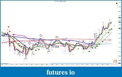Ctrl-Alt-Del Reboot Trading Journal-6e-03-12-1-min-2-3_8_2012.jpg