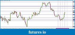 Ward's EUR/USD spot fx journal-8-htf.jpg