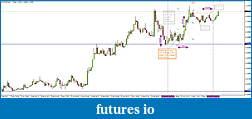 Ward's EUR/USD spot fx journal-8-ttf.jpg