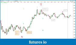 Ward's EUR/USD spot fx journal-8-ltf-oanda.jpg