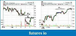 Day Trading Stocks with Discretion-20120307cmi01.jpg