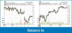Day Trading Stocks with Discretion-20120307cmi02.jpg