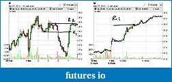 Day Trading Stocks with Discretion-20120307m01.jpg