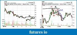 Day Trading Stocks with Discretion-20120307whr01.jpg