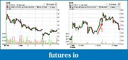 Day Trading Stocks with Discretion-20120307whr02.jpg