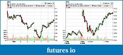 Day Trading Stocks with Discretion-20120308apa01.jpg