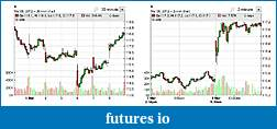 Day Trading Stocks with Discretion-20120308v01.jpg