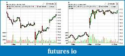 Day Trading Stocks with Discretion-20120308v02.jpg