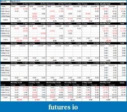Trade The Value Trading Journal-screen-shot-2012-03-09-8.51.08-am.png