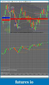 FESX Trading Journal Using GOM Indicators-20120309.png