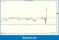 PowerBroker's journal-zw-05-12-5-min-3_9_2012.jpg