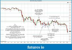 Trading spot fx euro using price action-2012-03-09-market-structure-.jpg