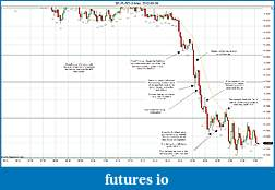 Trading spot fx euro using price action-2012-03-09-market-structure-b.jpg