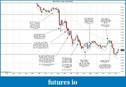 Trading spot fx euro using price action-2012-03-09-trades-b.jpg