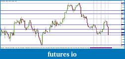 Ward's EUR/USD spot fx journal-9-htf.jpg