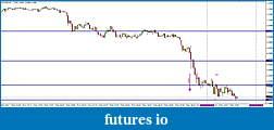 Ward's EUR/USD spot fx journal-9-ttf.jpg