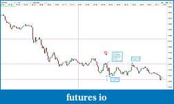 Ward's EUR/USD spot fx journal-9-ltf-oanda.jpg