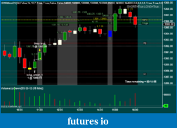 Safin's Trading Journal-es_08mar2012_160000.png