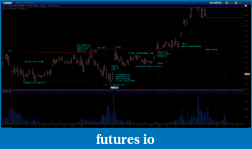 Wyckoff Trading Method-2012-03-10_0849.png
