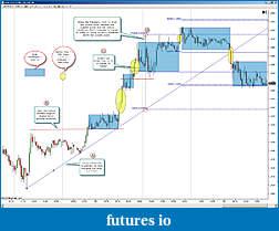 Ward's EUR/USD spot fx journal-whentoconsiderachangeoftrend.jpg