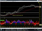 Click image for larger version  Name:Break of H3 level.bmp Views:97 Size:2.85 MB ID:65870