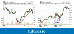 Day Trading Stocks with Discretion-20120309cmi01.png